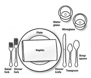 What Is The Difference Between An Informal Table Setting And A Formal Table  Setting?